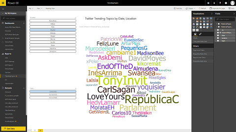 Twitter Trending Topics by Location, Date (PowerBi WordCloud)